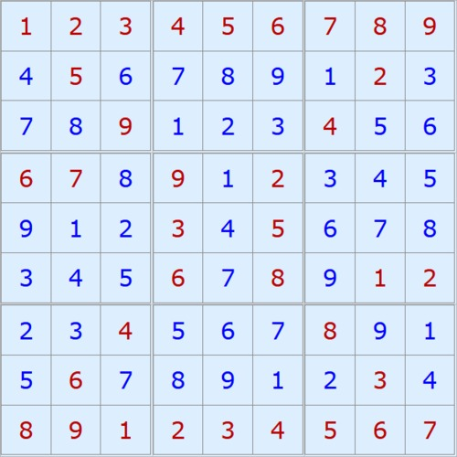 Sudokut.png
